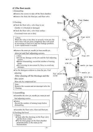 Modern Buddy : Manuals, Service Manuals, Parts, Ephemera