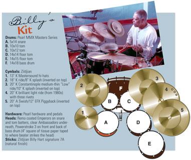 Billy Hart's drum setup