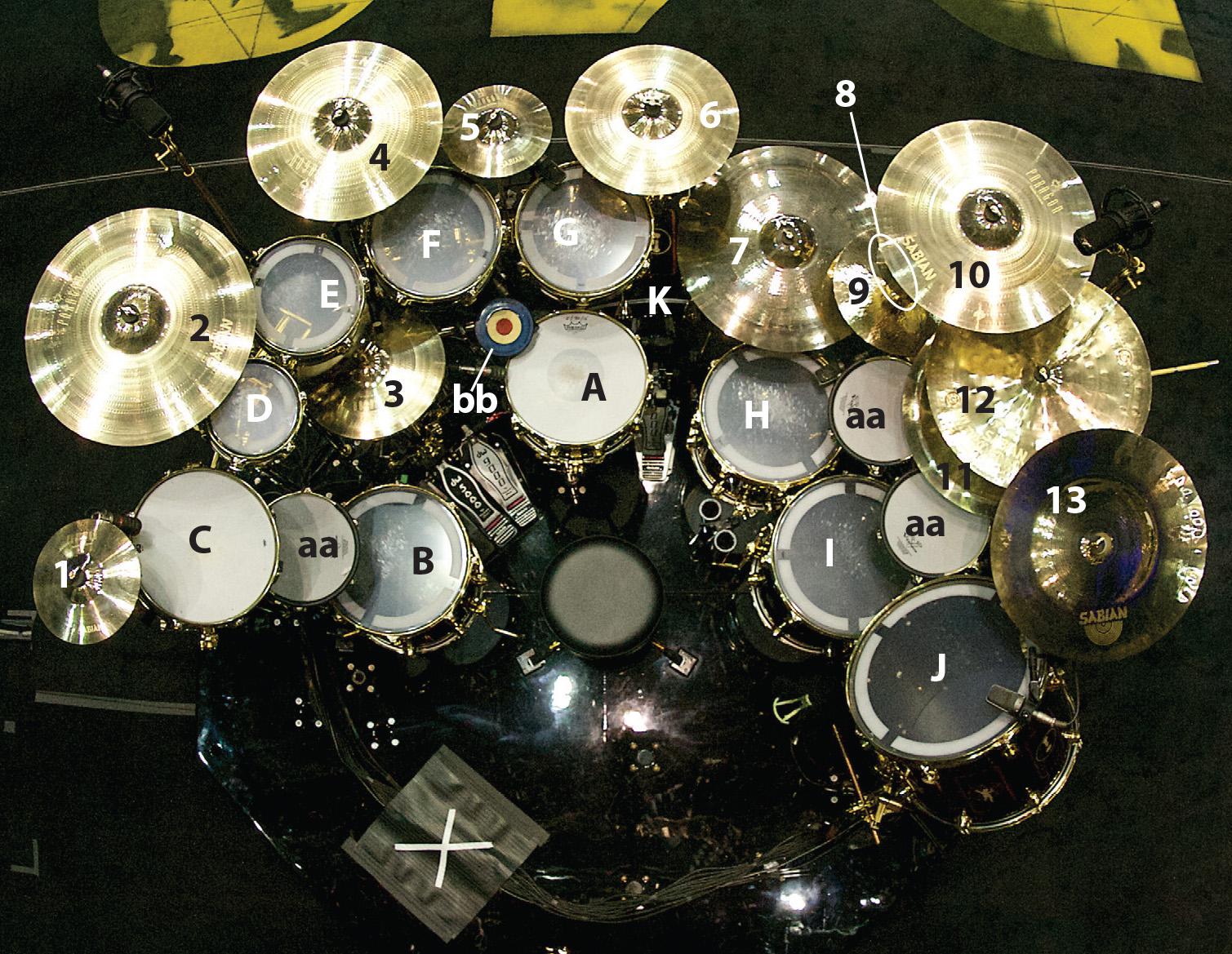 Neil Peart - Modern Drummer Magazine