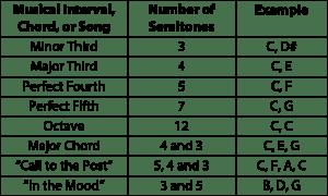 Shop-Talk-chart 2