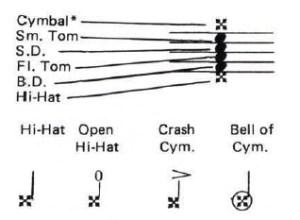 Drum Soloist Aja key