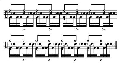 Funk Drumming Changing Subdivisions 7