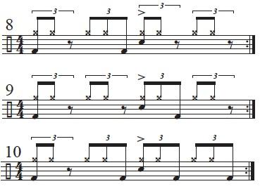 Exploring The Mangambe Rhythm 6
