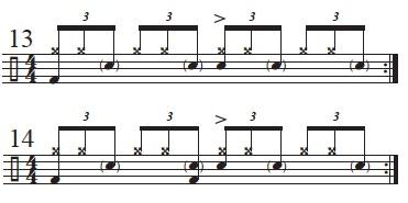 Exploring The Mangambe Rhythm 9