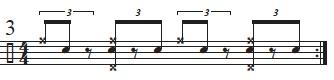 Swinging an Offbeat Figure 3