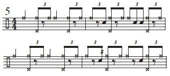 Swinging an Offbeat Figure 5