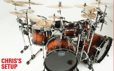 Chris Adler Kit
