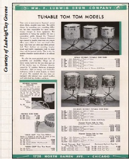 evolution of the drumset