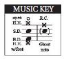 The Half-Time Shuffle key