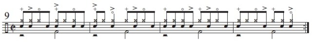 Syncopation Revisited Brazilian Applications 13