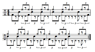 Syncopation Revisited 15