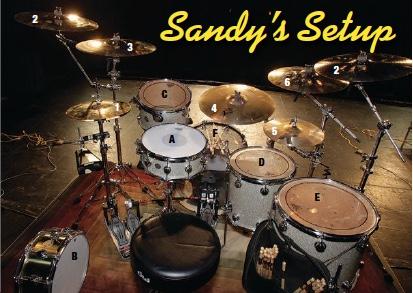 Sandy Gennaro