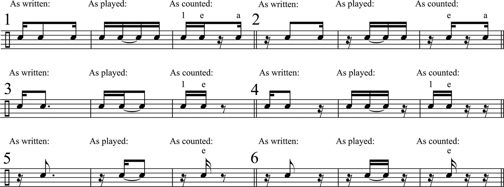 Reading Syncopated Rhythms - Modern Drummer Magazine