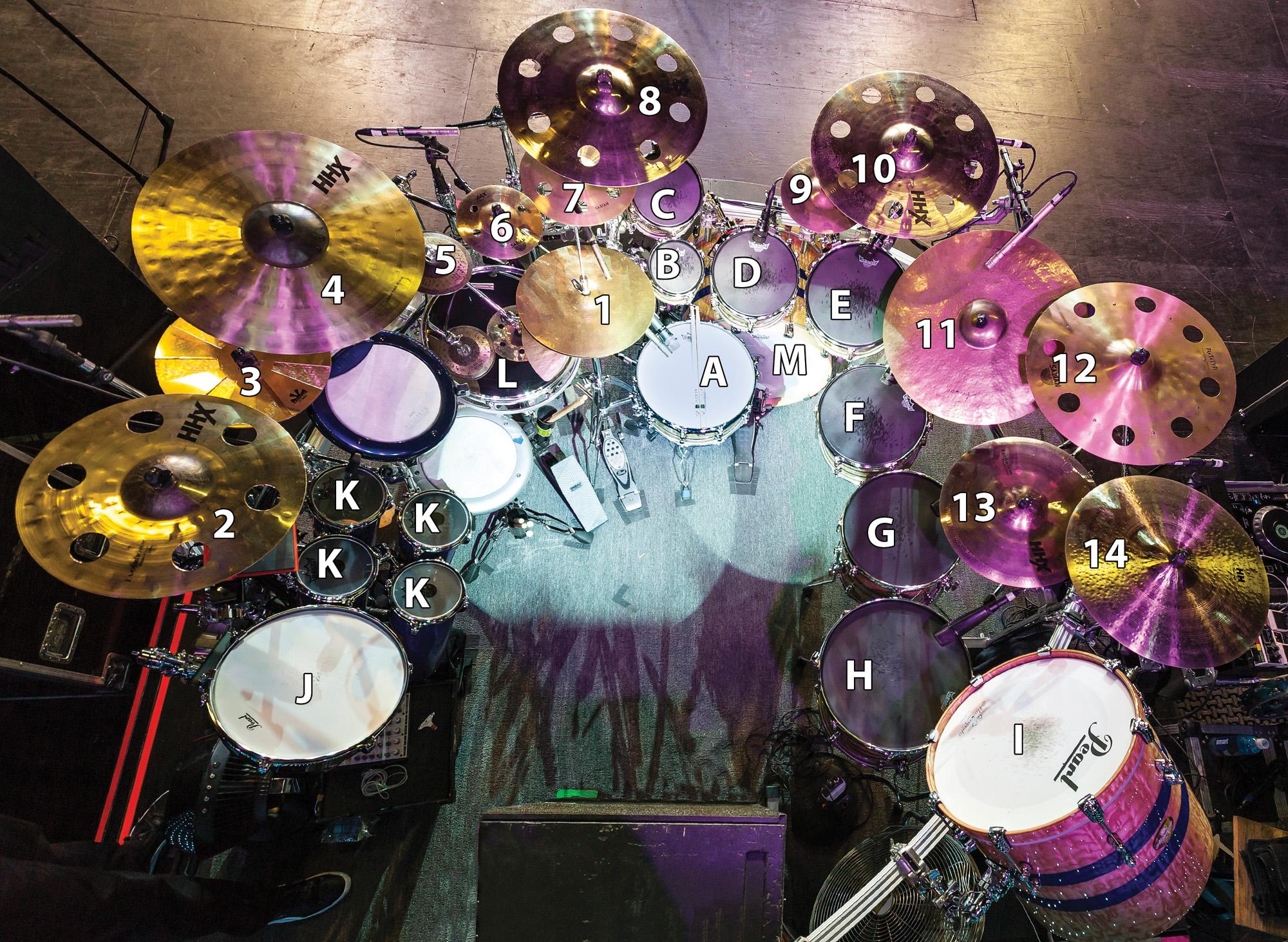 311's Chad Sexton - Modern Drummer Magazine
