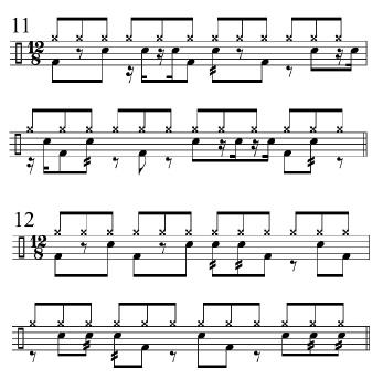 Metrically Modulated Drum n Bass 6
