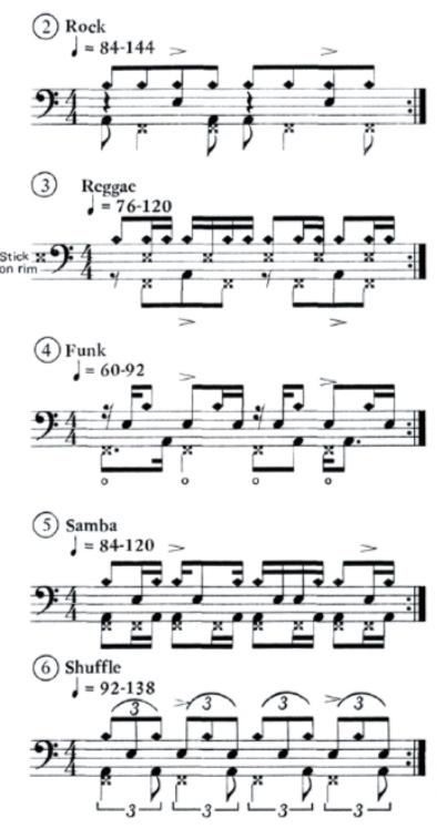 Rock N Jazz Balance 2