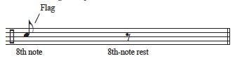 Basics Reading Rhythms 1