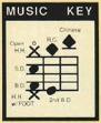 Simon Phillips Music Key