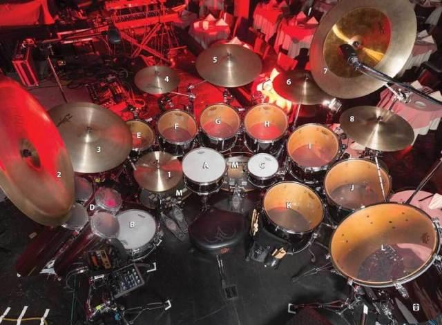 Protocol's Simon Phillips - Modern Drummer Magazine