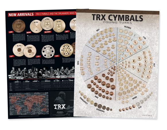 Showroom: TRX Consolidates Cymbal Lines