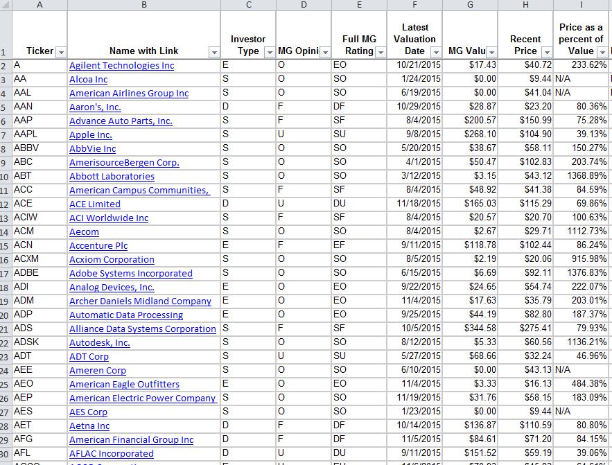 Enhanced Spreadsheet 3