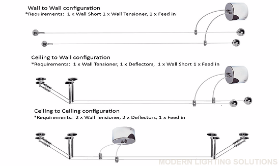 black wire lighting systems led
