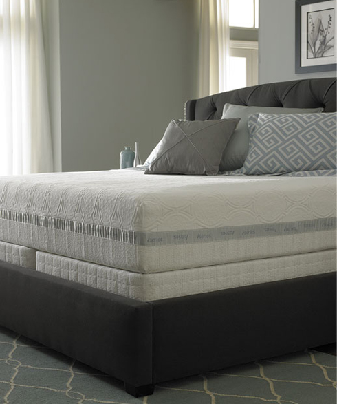 Serta iSeries mattress bed
