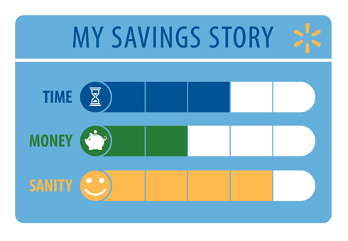 Walmart: My Savings Story