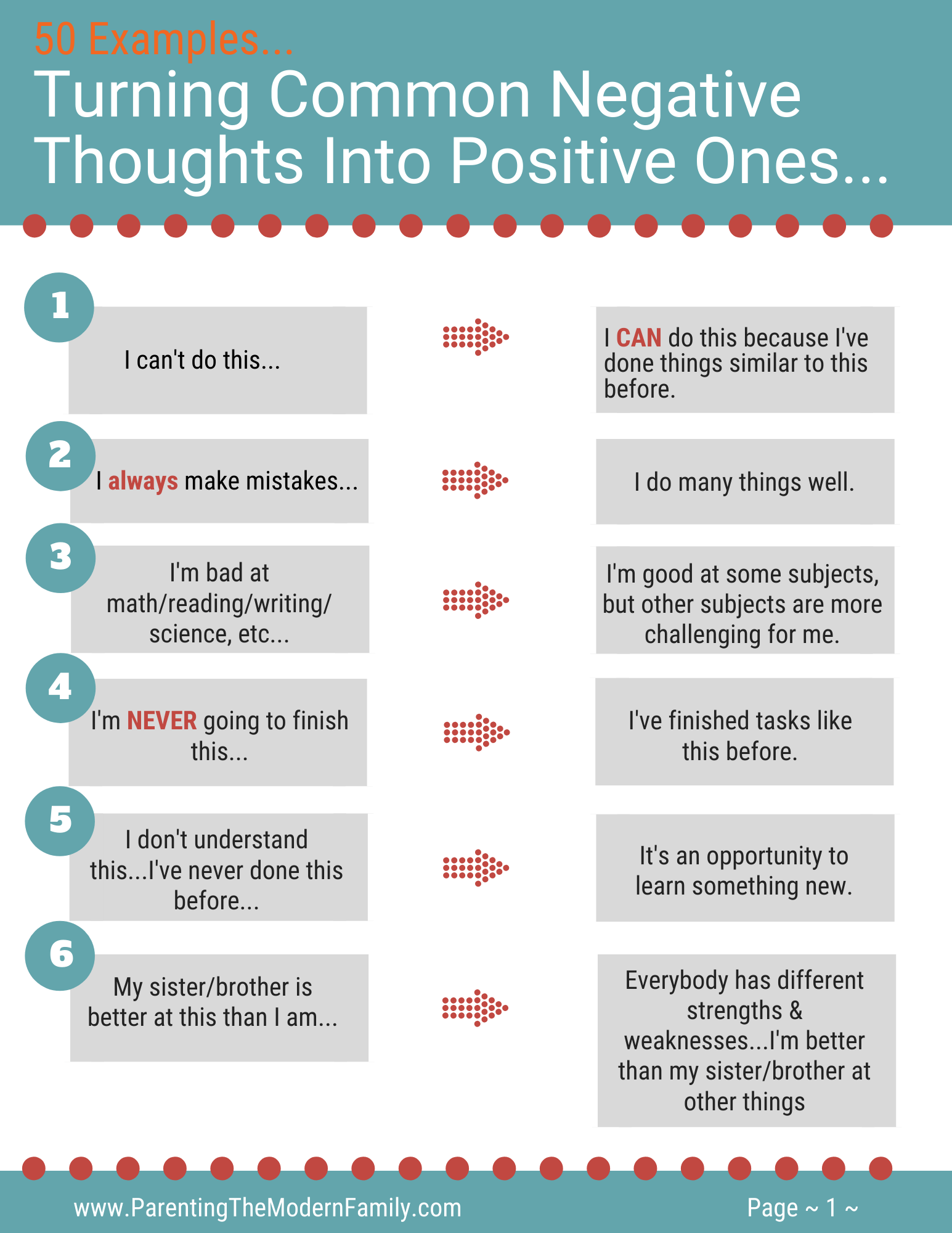 50 Examples Of Turning Common Negative Thoughts Into