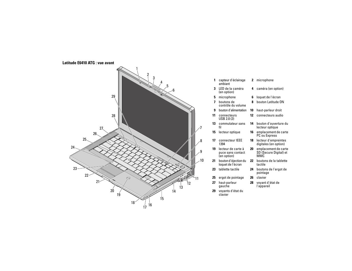 Dell Latitude E Manuel D Utilisation