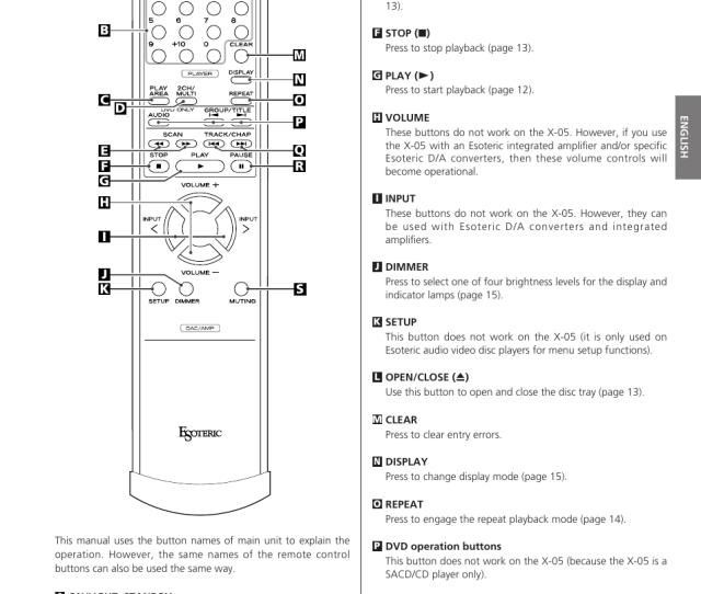 Understanding The Remote Control Unit Esoteric X 05 Manuel Dutilisation Page 11 40