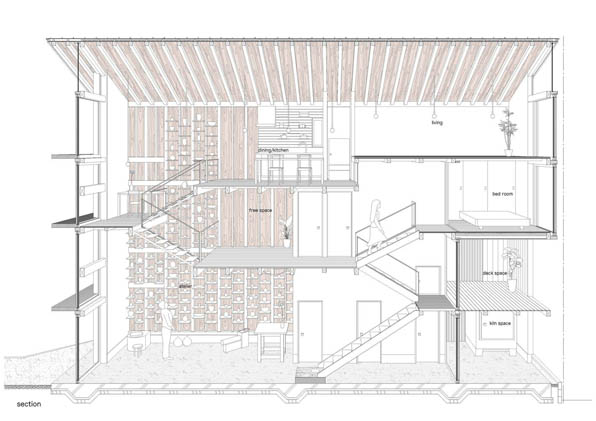casa museo de la ceramica house-pottery-casa-ceramica-madera-japon-japan-modusvivendiarquitectura-modusvivendi-blog-modus-vivendi-arquitectura-architecture-section-drawing