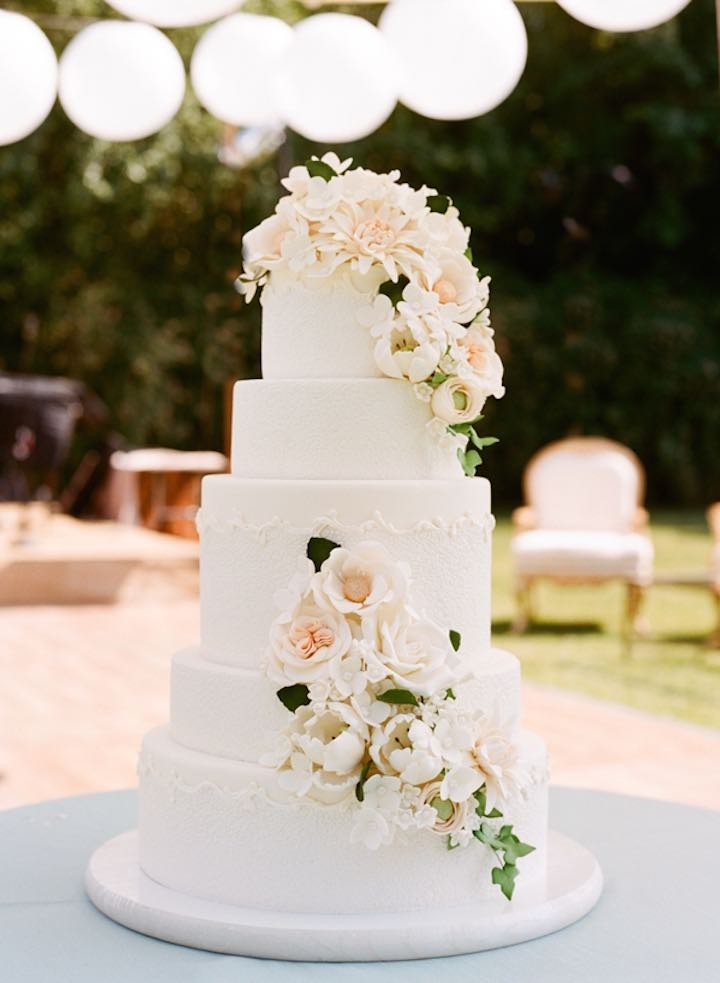 Top 5 Glamorous Wedding Trends For 2016