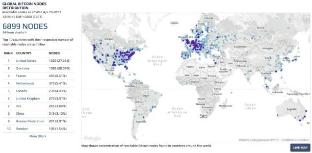Bitcoin distribution des nœuds