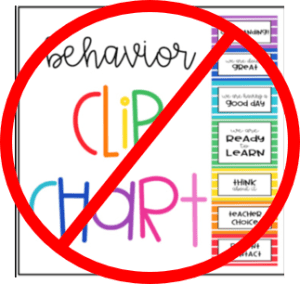 "Behavior Clip Chart has a red ""no"" icon crossed over the top of it."