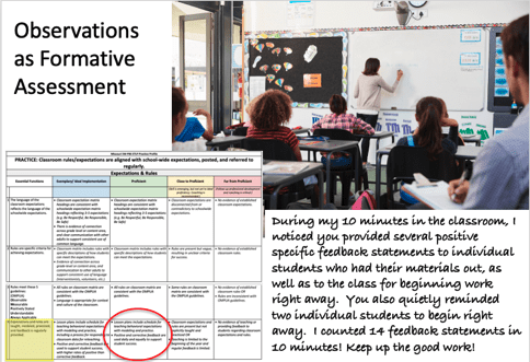 Observations as Formative Assessment, A photo of a teacher writing on the board at the front of class, overlaid by Practice Profile and a sample observation note.