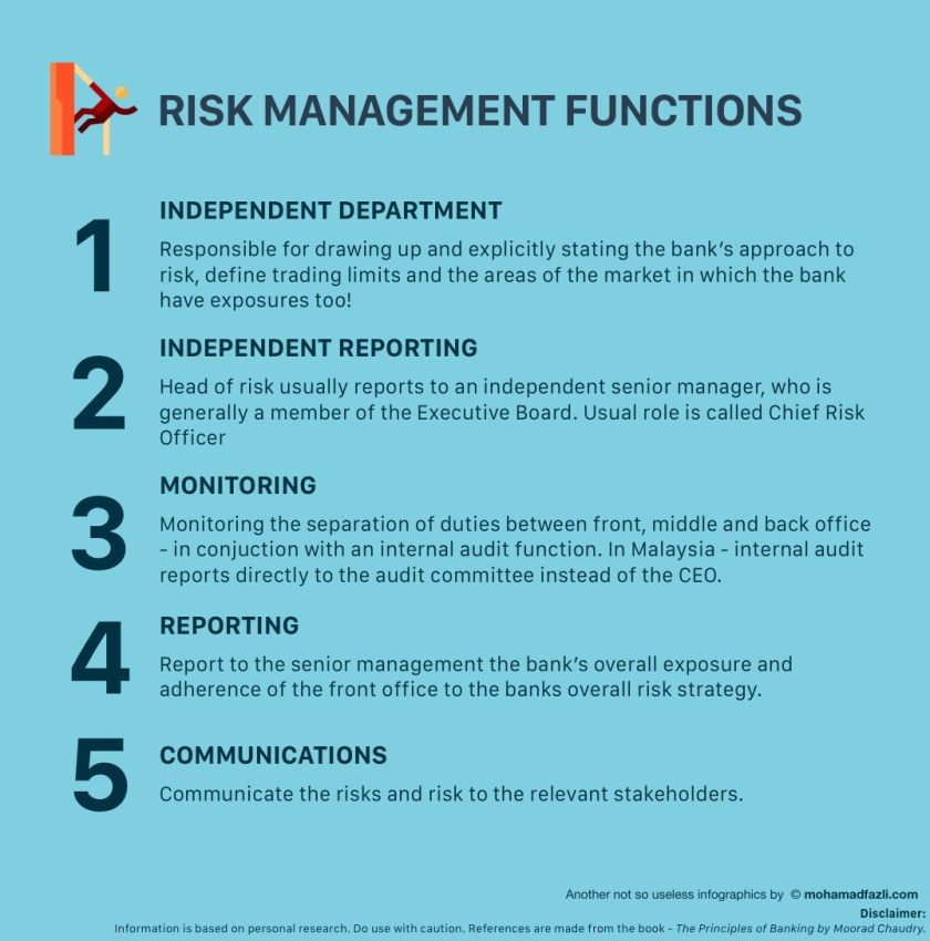 Risks Management.jpg