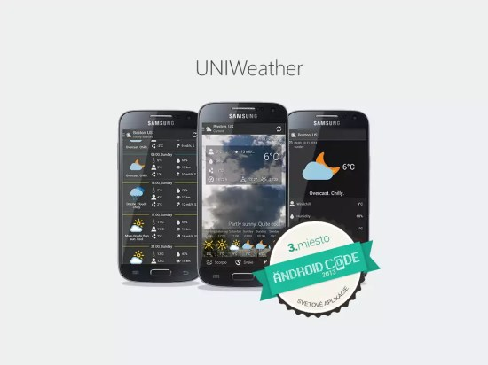 uniweather
