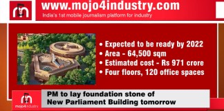Industrial News Bulletin: PM to lay foundation stone of New Parliament Building on 10th December 2020