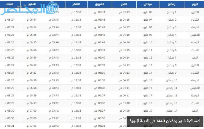 اوقات الصلاه الرياض