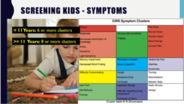 Screening Children for CIRS using symptom clusters