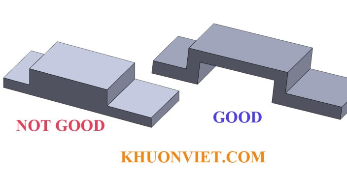 thiet-ke-khuon-be-day-thanh-san-pham