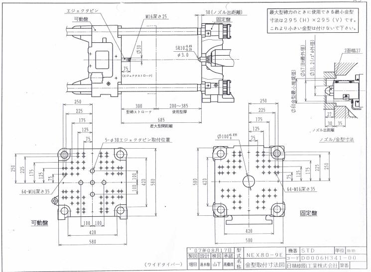 Thông số vật lý máy ép nhựa Nissei NEX 80-9E