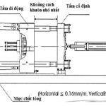 Lesson 5 – Kiểm tra các bộ phận nằm ngang máy ép nhựa
