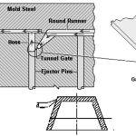 #12 – Tính toán và thiết kế cổng bơm nhựa kiểu bơm ngầm (Submarine gate)