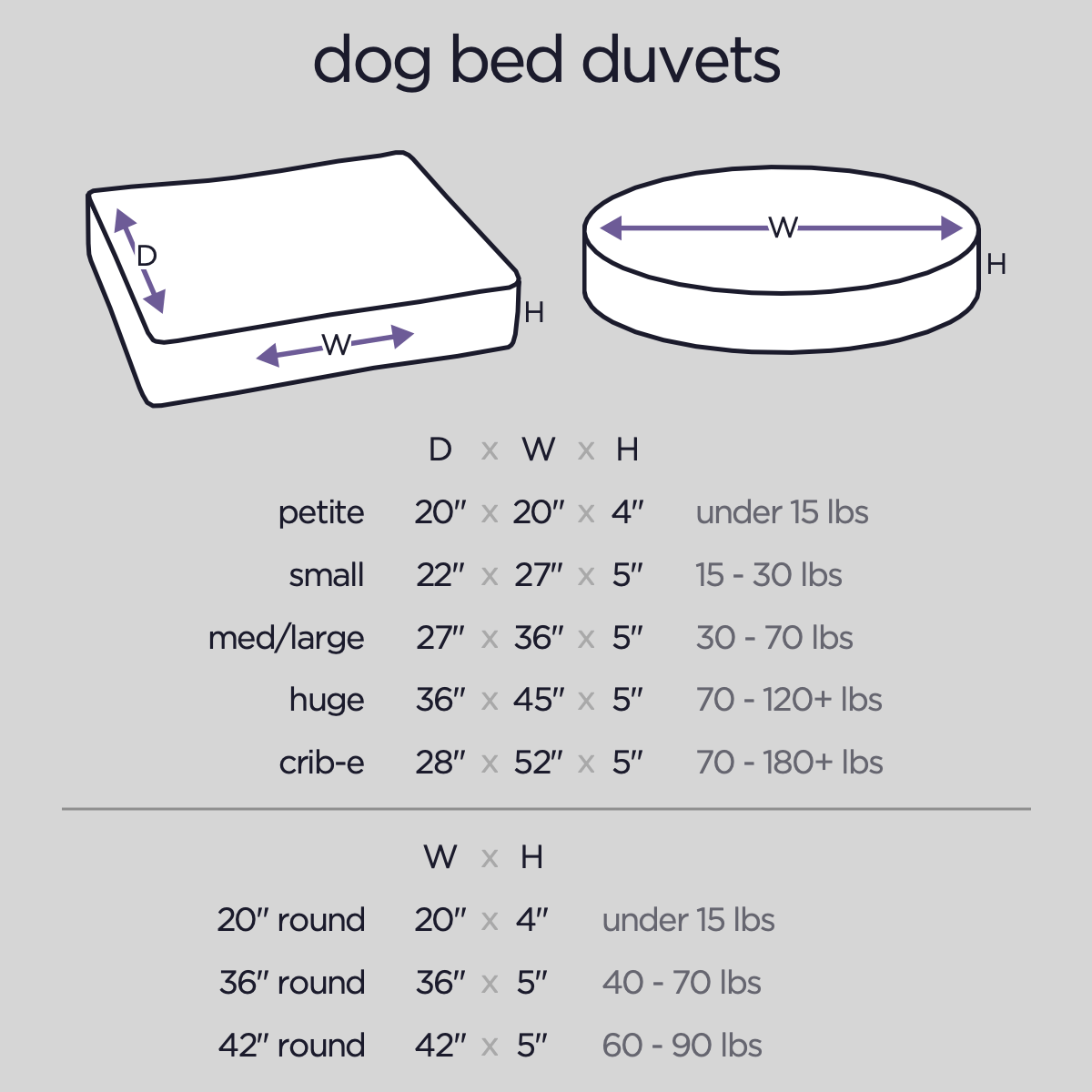 Dog Bed Duvets Dog Bed Covers Pet Bed Covers