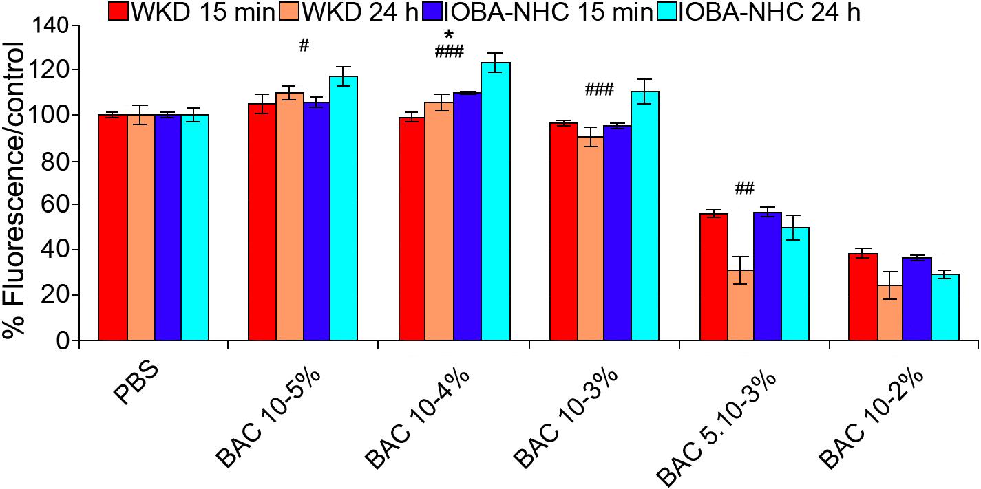 molecular vision brasnu mol vis 2008 14 394 402 figure 1