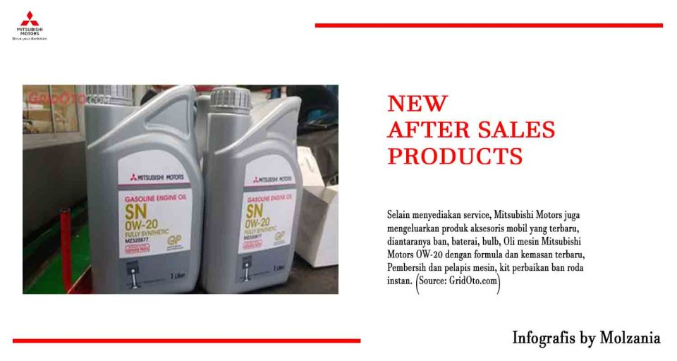 new after sales products