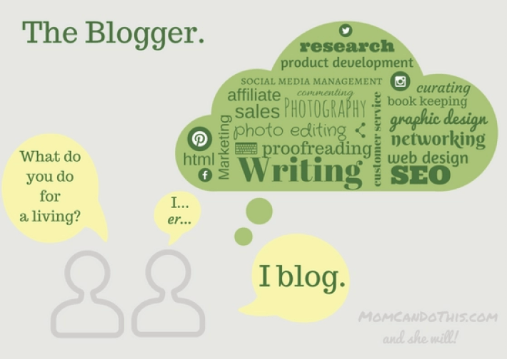 blogger resources and printable