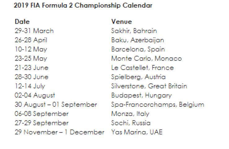 Calendario F2.Sin Novedades En El Calendario De La Temporada 2019 De La F2